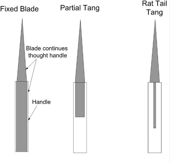 survival-knife-tang-2